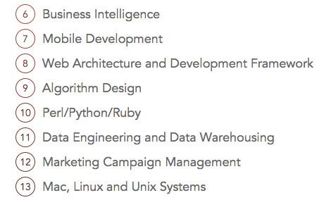 the 25 hottest professional skills of 2014 linkedin talent blog